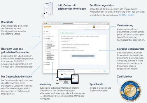 Infografik: Datenschutz-Kit der IITR Datenschutz GmbH