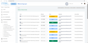Status Dokumente Compliance-Kit 2.0